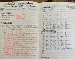 Journal Design Ideas 11 Impressive Bullet Journal Designs Runners Are Using Journal