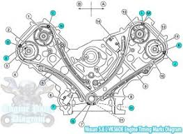 car wiring wiring diagram of a v8 engine vn v8 commodore engine