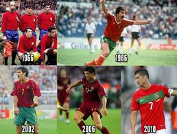 Portugal Football Flag World Cup Uniforms A Closer Look At Group G U0027s Kits Thescore Com