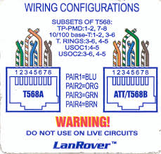 home network basic wiring diagram circuit electronica