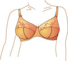 list of bra designs wikipedia