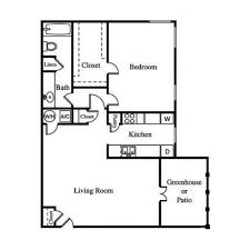 green house floor plans floor plans for a green house home act