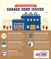 Overhead Doors Dallas by 5 Common Garage Door Issues Or Problems All Pro Door Repair