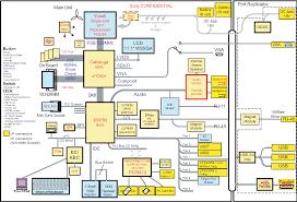 laptop schematic diagram free download 1000 laptop motherboard