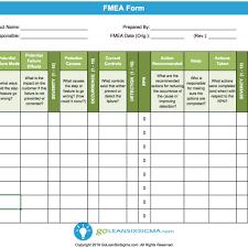 failure modes u0026 effects analysis fmea u2013 template u0026 example with