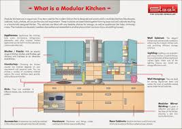 what is a modular kitchen how to maintain modular kitchen by