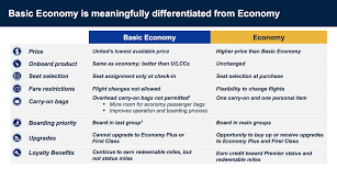 baggage allowance united airlines united airlines new basic economy fares ban carry on baggage
