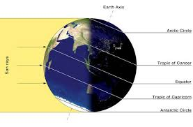 winter solstice 2016 dec 21 is shortest day of the year when will
