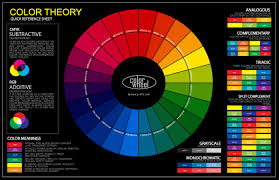 Online Paint Color by Color Wheel Chart For Paint Colors Selection Homestylediary Com
