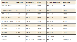cake prices flavors pricing