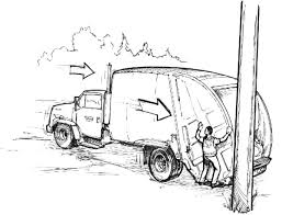 how to draw garbage truck colouring page colouring tube