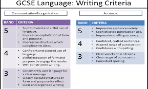 gcse essays help gcse art coursework gcse creative writing essays