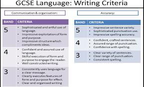gcse essays as creative writing coursework gcse essays gcse