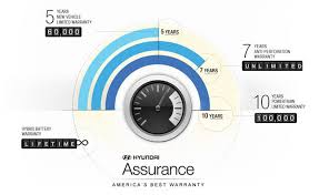 audi extended warranty worth it should you buy an extended warranty for your car autoguide com