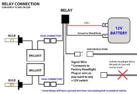 9007 headlight wiring diagram wiring diagram and schematic