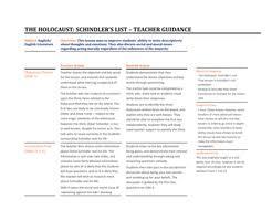 the holocaust schindler u0027s list by tandlguru teaching resources