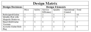 design elements matrix design matrix and performance benchmarks jimmy s pltw