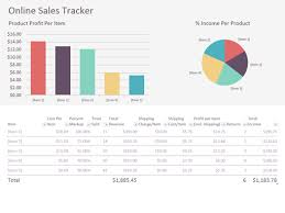 Spreadsheet For Sales Tracking by Sales Tracker Office Templates