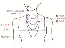 chain length necklace images Necklace size length guide in both cm and inch good to know when jpg