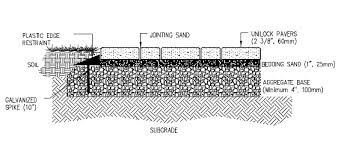 Gravel For Patio Base Proper Paver Base Installation Minimum Paver Base Depth Two