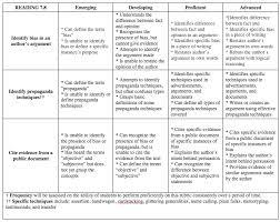 types of propaganda worksheet free worksheets library download