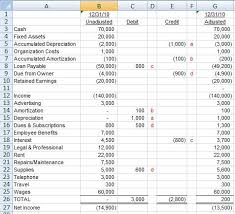 Journal Entry Template Excel The Excel Sumif Function To Find That Out Of Balance Journal