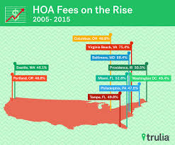 Map Of Virginia Beach Attack Of The Killer Hoa Fees Trulia U0027s Blog