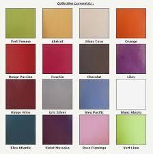 couleur plan de travail cuisine couleur plan de travail cuisine awesome plan de travail couleur