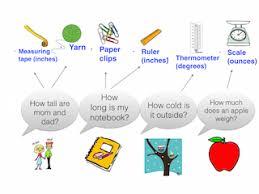 measurement lesson for kids study com