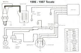 suzuki lt250 wiring diagram with schematic images 70476 linkinx com