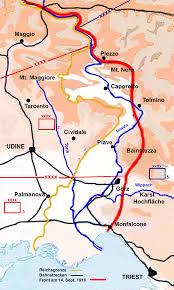 Batalhas do rio Isonzo