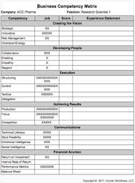 Resume Competencies Examples by Targeted Resume Process