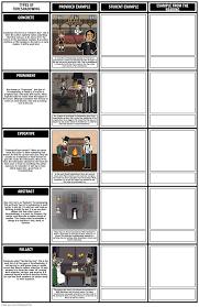 foreshadowing examples types of foreshadowing worksheet u0026 template