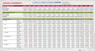 Spreadsheet Template For Budget by Easy Budget Spreadsheet Excel Template Savvy Spreadsheets