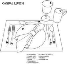 Setting Table The Etiquette Table Setting For A Casual Gathering Great