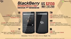 quick facts blackberry porsche design p u00279983