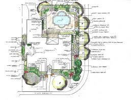 landscape remarkable landscaping design tool free landscape