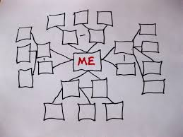 Maps Coaching Visual Thinking Strategies For Career Coaching Presented By The