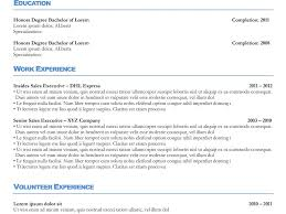 A Perfect Resume Example by Download Writing The Perfect Resume Haadyaooverbayresort Com