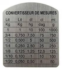 convertisseur de mesure cuisine magnet convertisseur de mesures en inox amazon fr cuisine maison