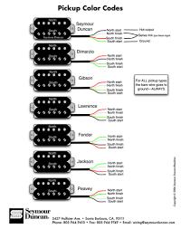wiring codes for guitar humbuckers guitars pinterest guitars