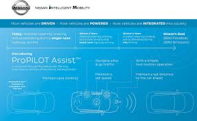 nissan rogue years to avoid nissan propilot assist preview it u0027s automated but not self driving