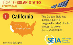 how to go solar california solar how to go solar in ca understandsolar
