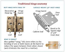 How To Choose Hardware For Kitchen Cabinets Door Hinges Inset Cabinet Door Hinges Bar Offset Kitchen Awful