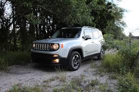purple jeep renegade jeep reviews new car reviews motor1 com