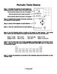 periodic table basics pdf 14 cracking the periodic table code s pdf pdfkul com