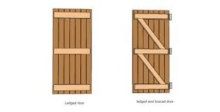 How To Build A Shed From Scratch Uk by Building A Shed Door That Will Last