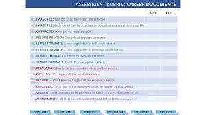Resume One Job by Lin Ye Htut Aung Myanmar Career Documents Showcase By Last
