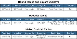 Table Linen Sizes - linen rentals dal enterprises