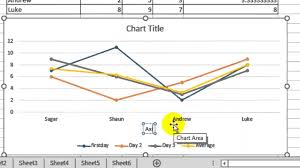Graphing X And Y Intercepts Worksheet How To Label X And Y Axis In Microsoft Excel 2016 Youtube